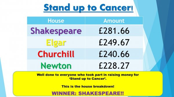 Stand_up_to_Cancer___002_